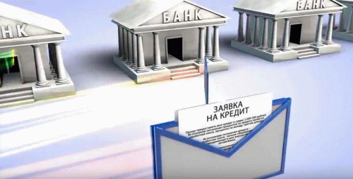 Взять кредит в банке заявка